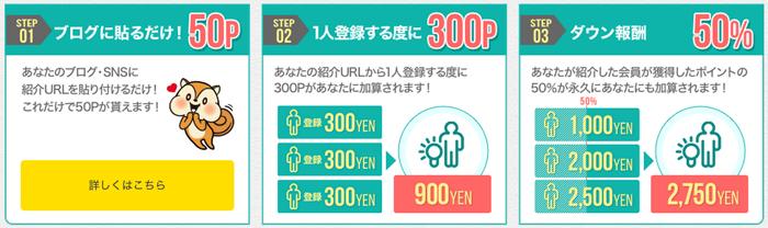 モッピー紹介制度