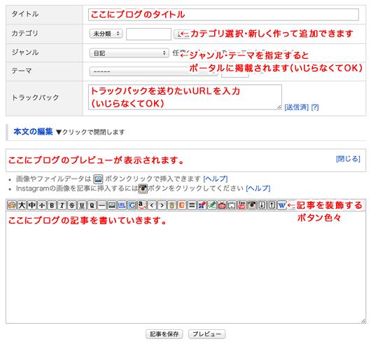 FC2ブログ投稿画面