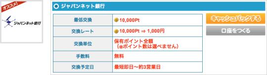 ジャパンネット銀行キャッシュバック